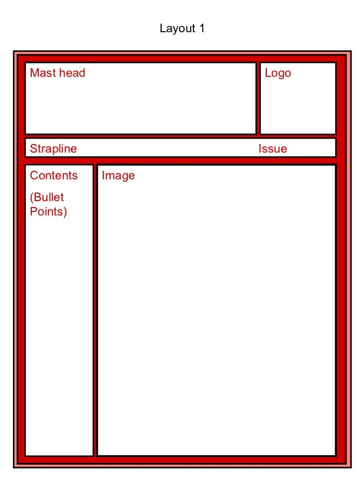 Layout 1Mast head                       LogoStrapline                      IssuenumberContents    Image(BulletPoints)