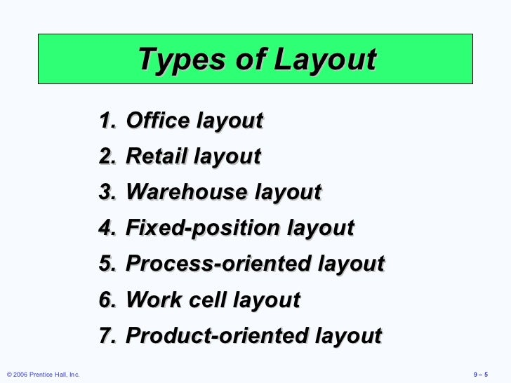 Layout strategies for Office design types