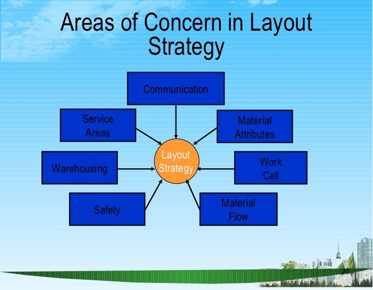 layout strategy This paper seeks to analyze toyota's layout strategy with more emphasis placed on the just-in-time processproduction of bulks of goods requires a good strategy in order to minimize on money spent hiring employees and transporting the bulky goods.