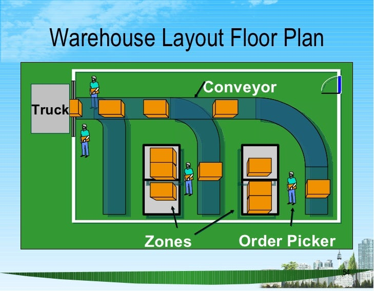 Warehouse layout design software free download.