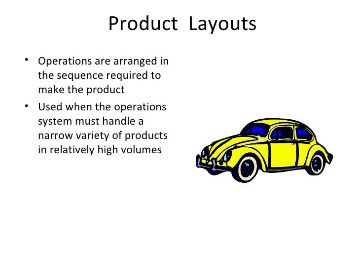 Product  Layouts <ul><li>Operations are arranged in the sequence required to make the product </li></ul><ul><li>Used when ...