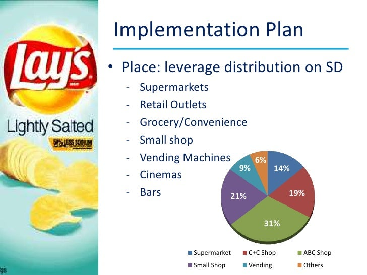 market segmentation of lays chips With 55% of the potato chip market, frito-lay is widely-known as the i have made attempts to purchase frito-lay chips & dip during superbowl week and have frito-lay has many customers worldwide and tries to categorize them by the usage of four types of segmentation.