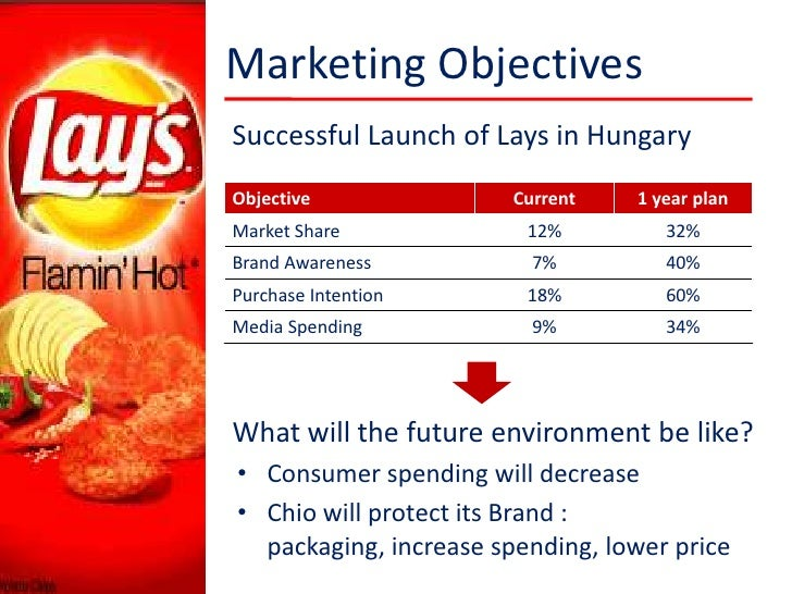 targeting market segments of lays chips in india The potato chips offerings comprise of 4 innovative variants inspired by the   created products with variants that will hold tremendous appeal to the indian   to reach a target market marketer uses three different kinds of marketing  channels.