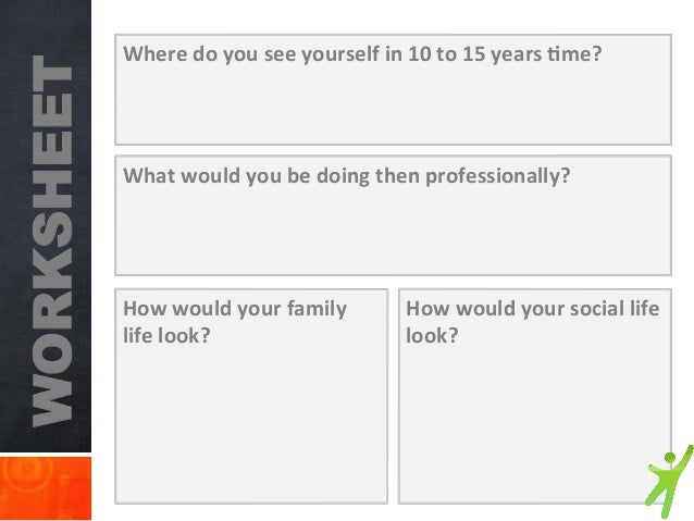 9 worksheet where do you see yourself in 10 to 15 years - Where Do You See Yourself In 10 Years Time