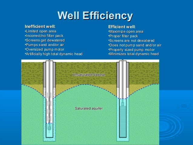 Design Of High Capacity Energy Efficient Wells