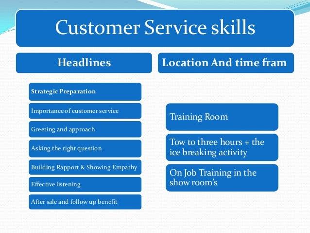 customer service training skills