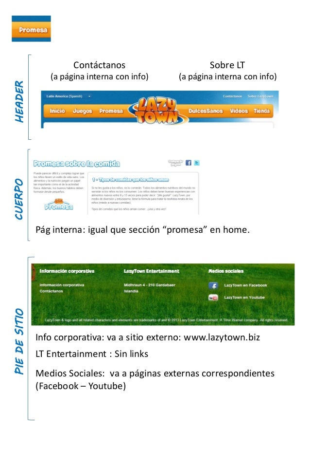 Contáctanos(a página interna con info)Sobre LT(a página interna con info)HEADERCUERPOPIEDESITIOInfo corporativa: va a siti...