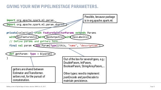 Transformers Wiring Diagramsgetparams: Building Custom ML PipelineStages for Feature Selection with Marc Kamu2026rh:slideshare.net,Design