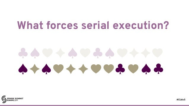 #EUds5 What forces serial execution? 16