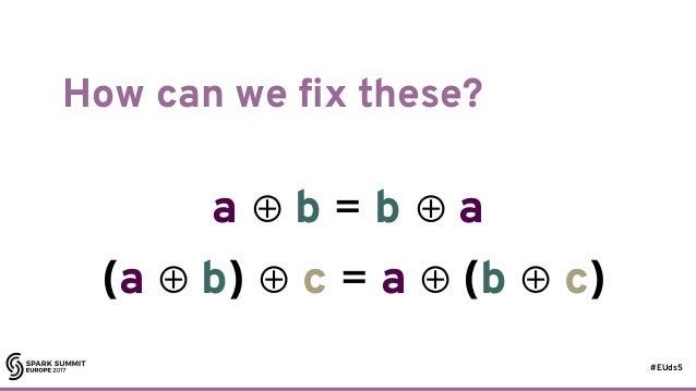 #EUds5 How can we fix these? 20 a ⊕ b = b ⊕ a (a ⊕ b) ⊕ c = a ⊕ (b ⊕ c)
