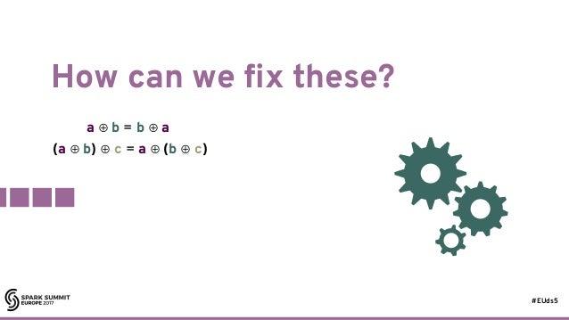 #EUds5 How can we fix these? 21 a ⊕ b = b ⊕ a (a ⊕ b) ⊕ c = a ⊕ (b ⊕ c)
