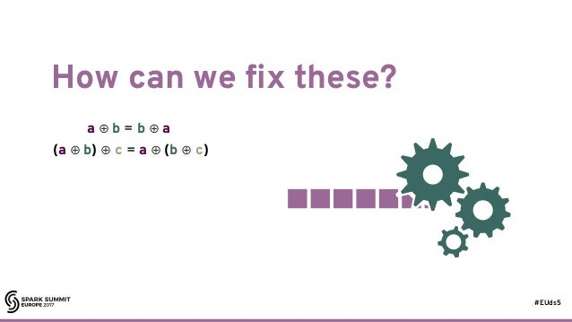 #EUds5 How can we fix these? 22 a ⊕ b = b ⊕ a (a ⊕ b) ⊕ c = a ⊕ (b ⊕ c)