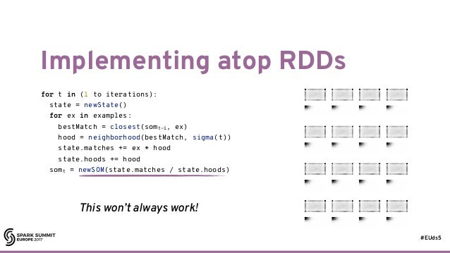 #EUds5 Implementing atop RDDs 29 for t in (1 to iterations): state = newState() for ex in examples: bestMatch = closest(so...