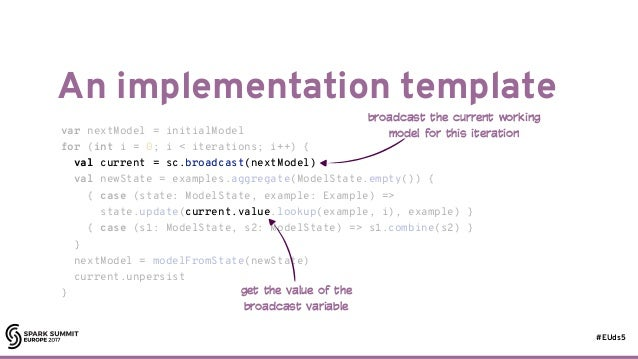 #EUds5 An implementation template 34 var nextModel = initialModel for (int i = 0; i < iterations; i++) { val current = sc....