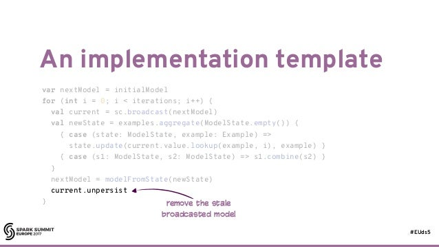 #EUds5 An implementation template 35 var nextModel = initialModel for (int i = 0; i < iterations; i++) { val current = sc....