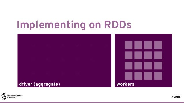#EUds5 workersdriver (aggregate) Implementing on RDDs 37 ⊕ ⊕ ⊕ ⊕ ⊕ ⊕ ⊕ ⊕ ⊕ ⊕ ⊕ ⊕ ⊕ ⊕ ⊕