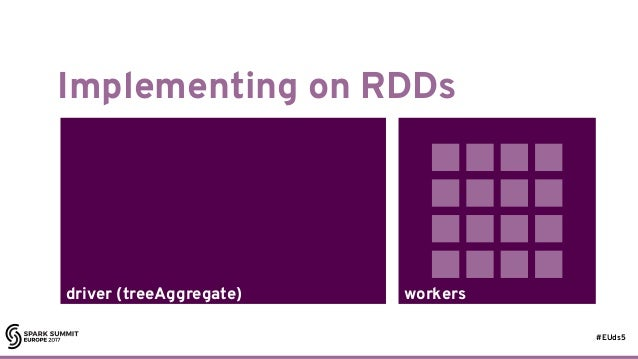 #EUds5 workersdriver (treeAggregate) Implementing on RDDs 39 ⊕ ⊕ ⊕ ⊕ ⊕ ⊕ ⊕ ⊕