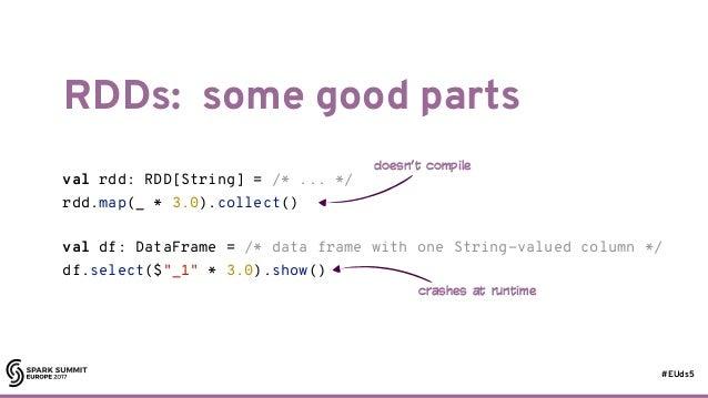 #EUds5 RDDs: some good parts 50 val rdd: RDD[String] = /* ... */ rdd.map(_ * 3.0).collect() val df: DataFrame = /* data fr...