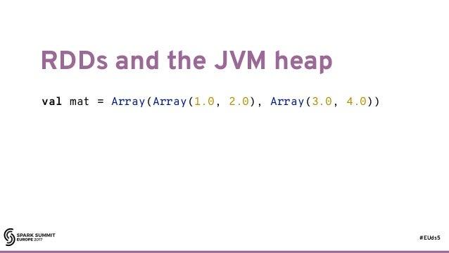 #EUds5 RDDs and the JVM heap 55 val mat = Array(Array(1.0, 2.0), Array(3.0, 4.0))