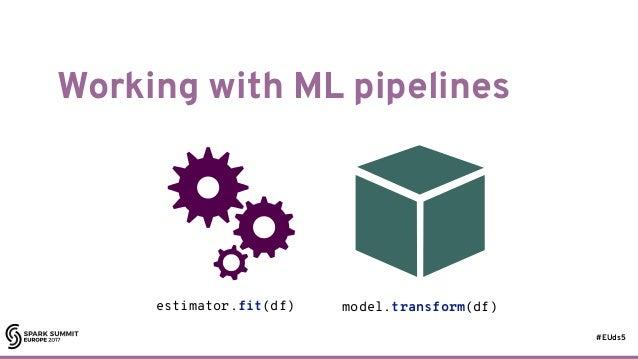 #EUds5 Working with ML pipelines 64 estimator.fit(df) model.transform(df)