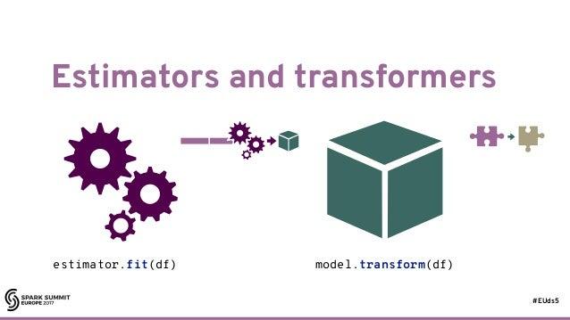 #EUds5 Estimators and transformers 72 estimator.fit(df) model.transform(df)
