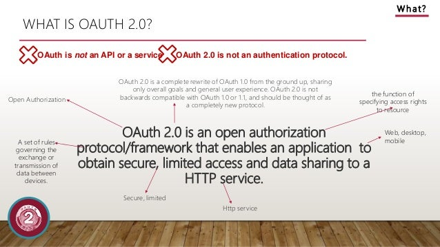 Ladies Be Architects - Study Group III: OAuth 2 0 (Ep 1)