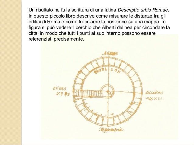 Un risultato ne fu la scrittura di una latina Descriptio urbis Romae, In questo piccolo libro descrive come misurare le di...