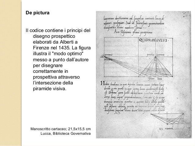 De pictura Il codice contiene i principi del disegno prospettico elaborati da Alberti a Firenze nel 1435. La figura illust...
