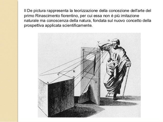 Il De pictura rappresenta la teorizzazione della concezione dell'arte del primo Rinascimento fiorentino, per cui essa non ...