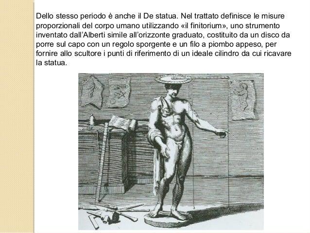 Dello stesso periodo è anche il De statua. Nel trattato definisce le misure proporzionali del corpo umano utilizzando «il ...