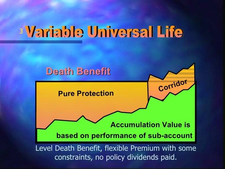 Life Insurance Basics 2