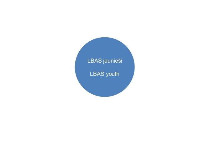LBAS jaunieši LBAS youth