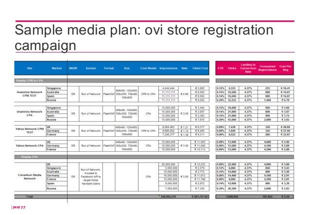 Media Plan Template. An Example An Editorial Calendar For A Social