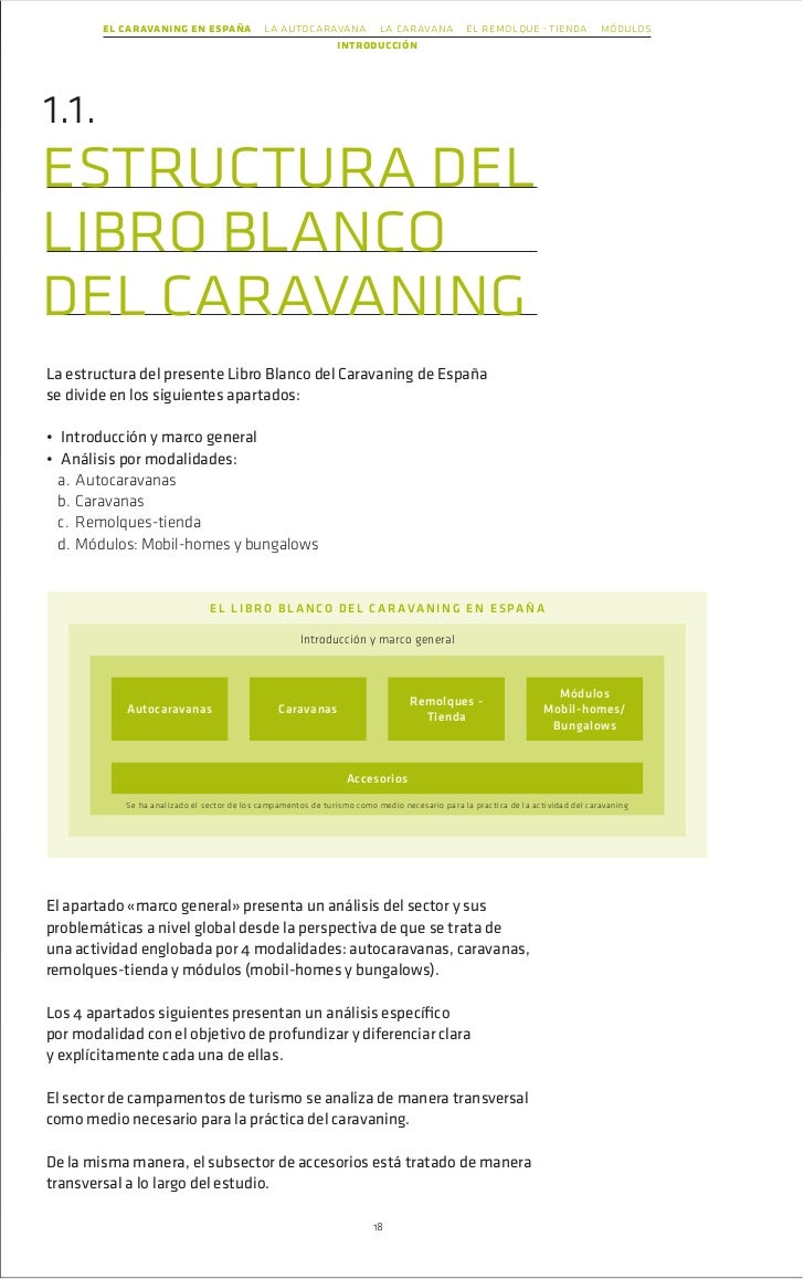 Libro Blanco del Camping y Caravaning de España
