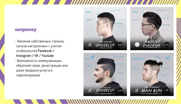 Название раздела например • Наличие собственных страниц салона настроенных с учетом особенностей Facebook / Instagram / VK...
