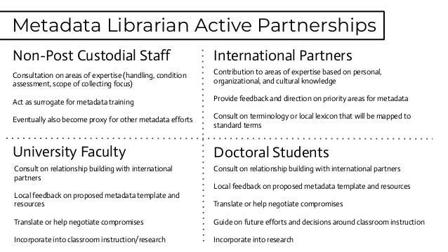 Metadata Librarian Active Partnerships University Faculty Doctoral Students International PartnersNon-Post Custodial Staff...