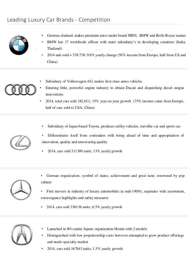 Luxury Branding Bentley