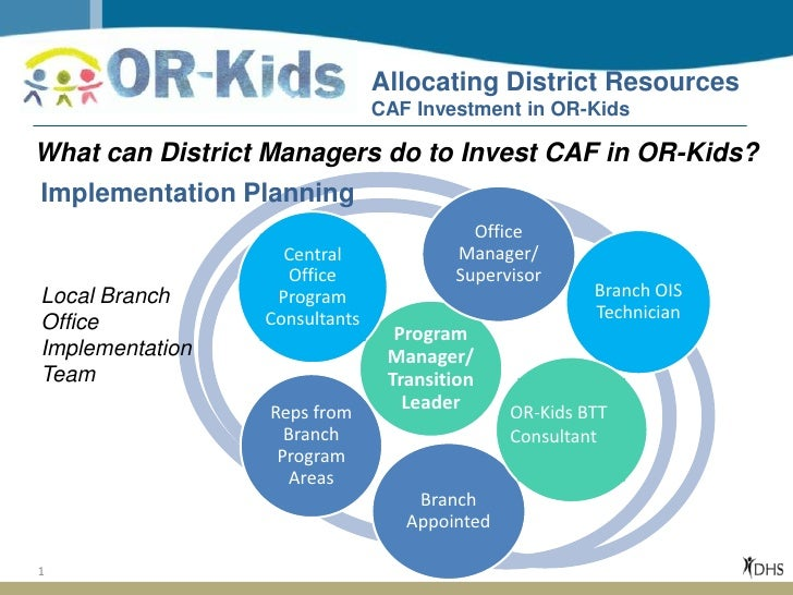 Allocating District Resources<br />CAF Investment in OR-Kids<br />What can District Managers do to Invest CAF in OR-Kids?<...