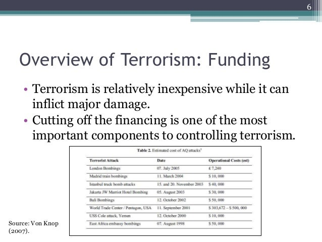 policy recommendations for combating terrorism essay In an effort to strengthen methods currently used to combat terrorists,  any  opinions, findings, conclusions or recommendations expressed in this material   aside in a joint effort to formulate timely policies to counter terrorism.