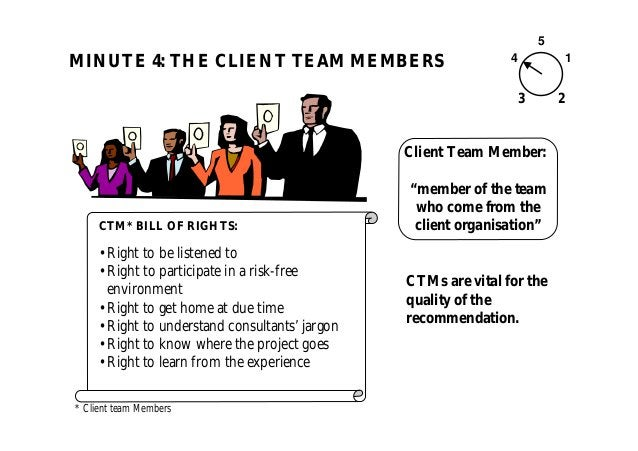 MINUTE 4: THE CLIENT TEAM MEMBERS 5 1 23 4 •Right to be listened to •Right to participate in a risk-free environment •Righ...