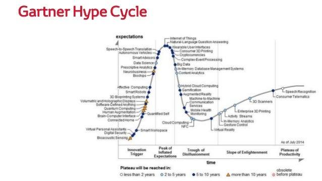 Создание нового приложения: инновации в дизайне Формула нового приложения