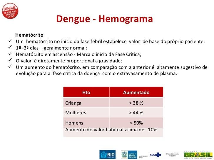 capacitação em serviço dengue