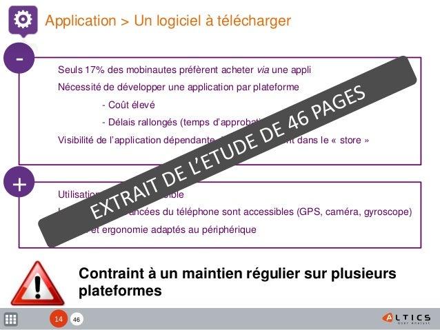 XX Contraint à un maintien régulier sur plusieurs plateformes Application > Un logiciel à télécharger Utilisation hors lig...