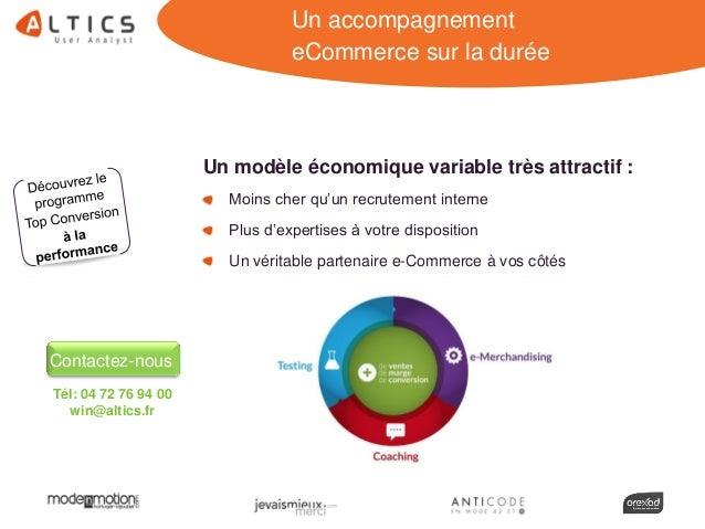 Tél: 04 72 76 94 00 win@altics.fr Un modèle économique variable très attractif : Moins cher qu'un recrutement interne Plus...