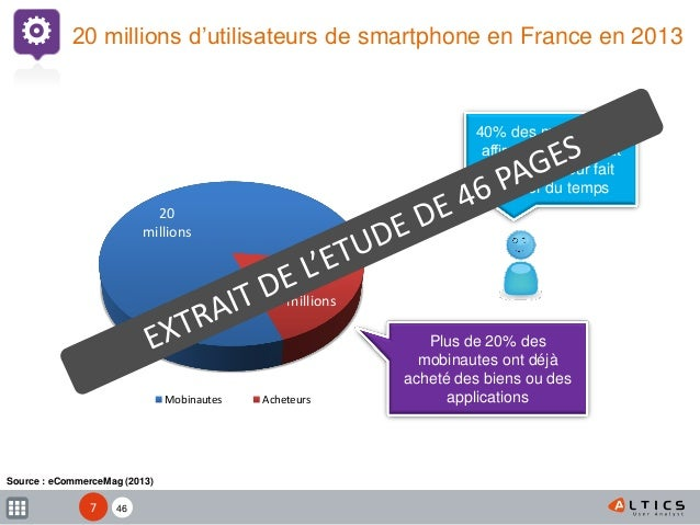 XX 20 millions d'utilisateurs de smartphone en France en 2013 Source : eCommerceMag (2013) 20 millions 4,3 millions Mobina...