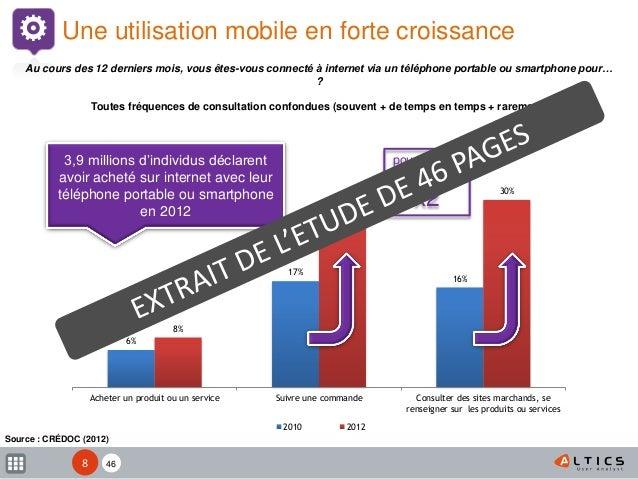 XX Une utilisation mobile en forte croissance 6% 17% 16% 8% 29% 30% Acheter un produit ou un service Suivre une commande C...