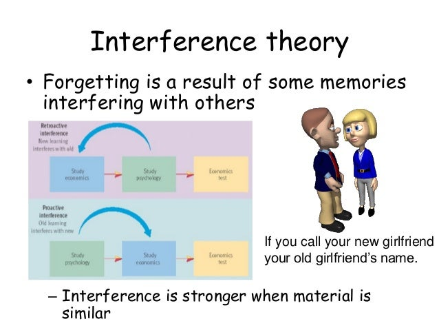 proactive interference vs retroactive interference Reducing negative emotional memories by retroactive interference  proactive coping  to correlate a range of mineral occurrences and properties vs.