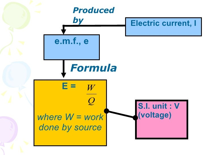 ments in addition Electricity Current Formula likewise Townsends Theory And Ionization furthermore Type Of Ohmmeter furthermore Light Emitting Diodes. on current limiting resistor equation