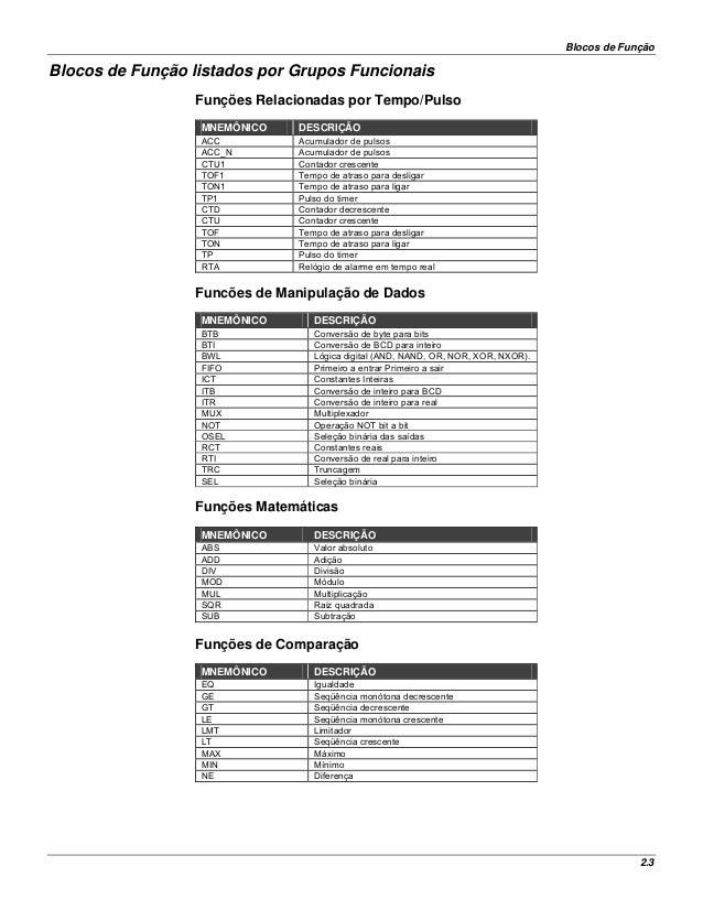 Lc700 manual de configuração