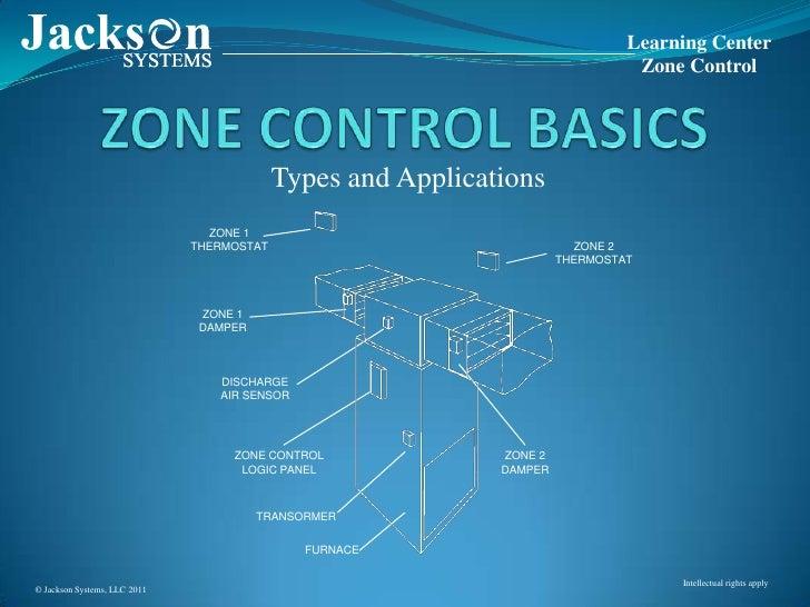 Zone Control Basics